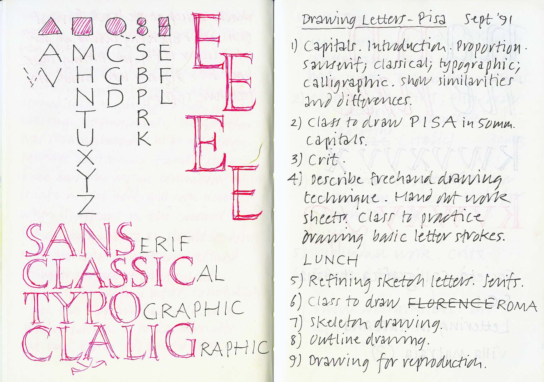 Pisa 1991 – Drawing Letters#1