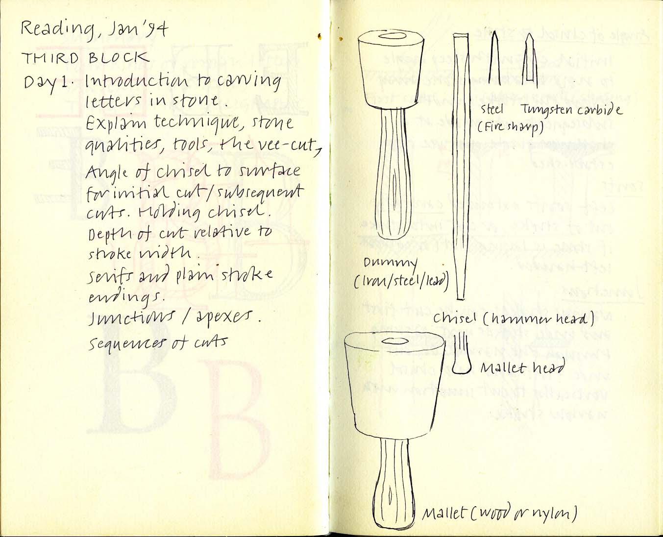 Reading 1993#8