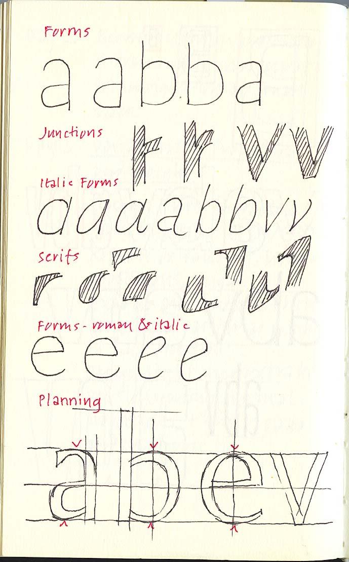 Reading 1994#4