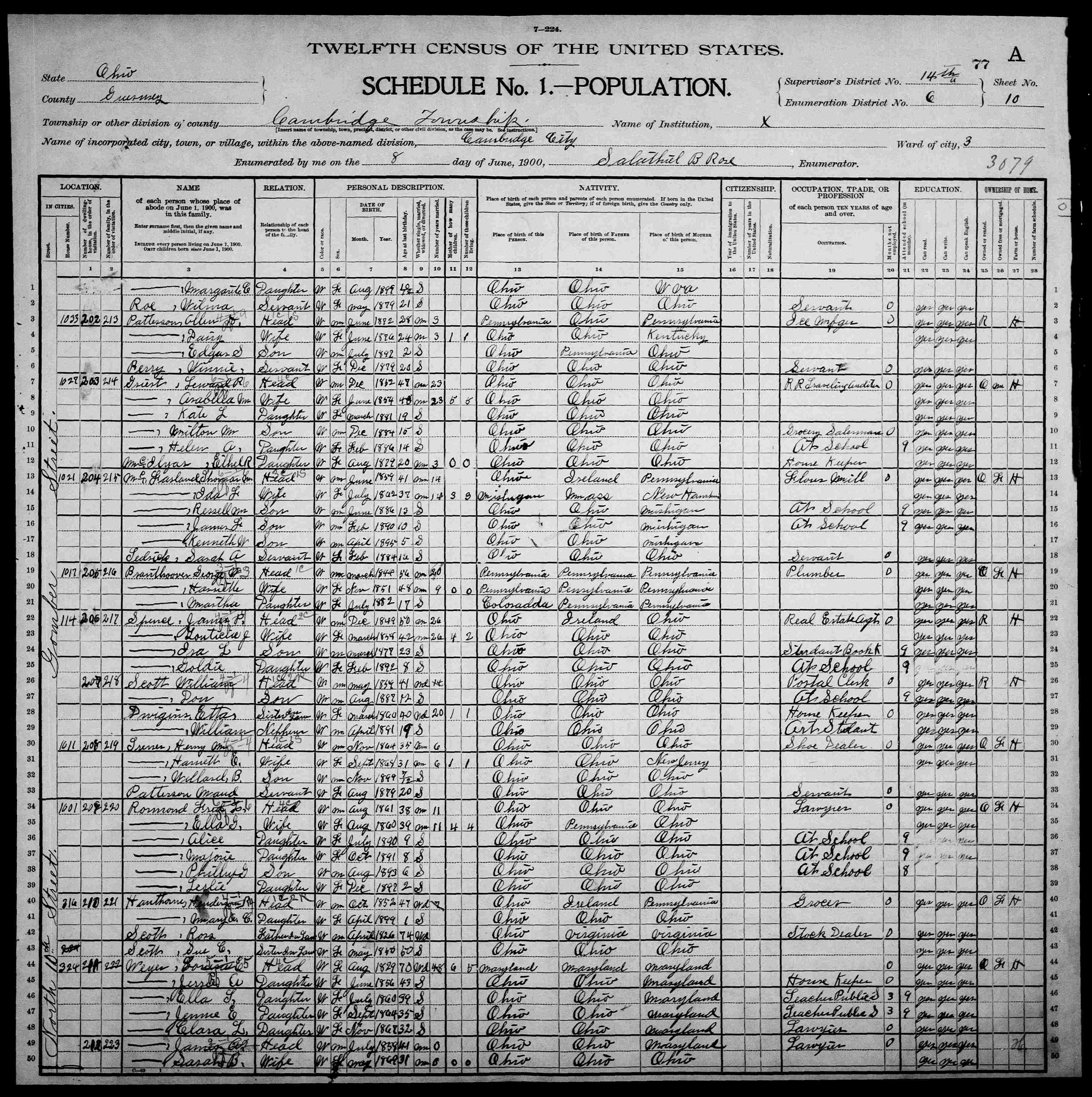 1900 Census page Cambridge June 8, 1900.