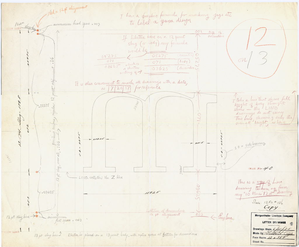 Drawing for lowercase Electra m (21 June 1935) with annotations by W.A. Dwiggins intended for Rudolph Ruzicka.