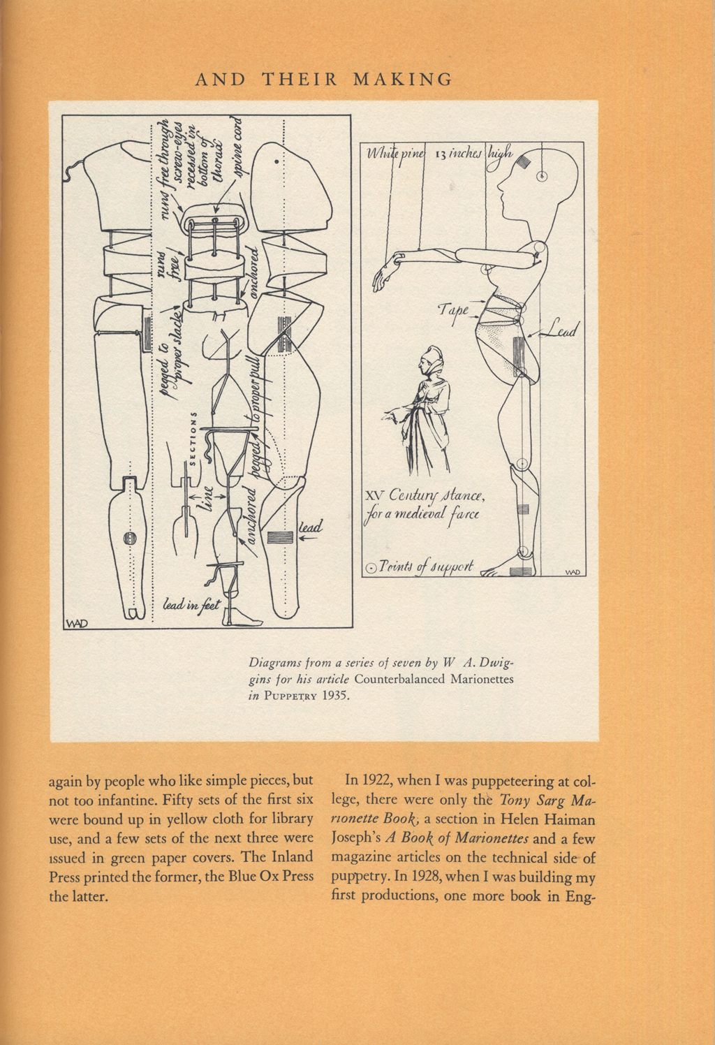 """Illustrations from """"Counterbalanced Marionettes"""" by W.A. Dwiggins reproduced in """"Puppetry Imprints & Their Making"""" by Paul McPharlin in The Annual of Bookmaking."""
