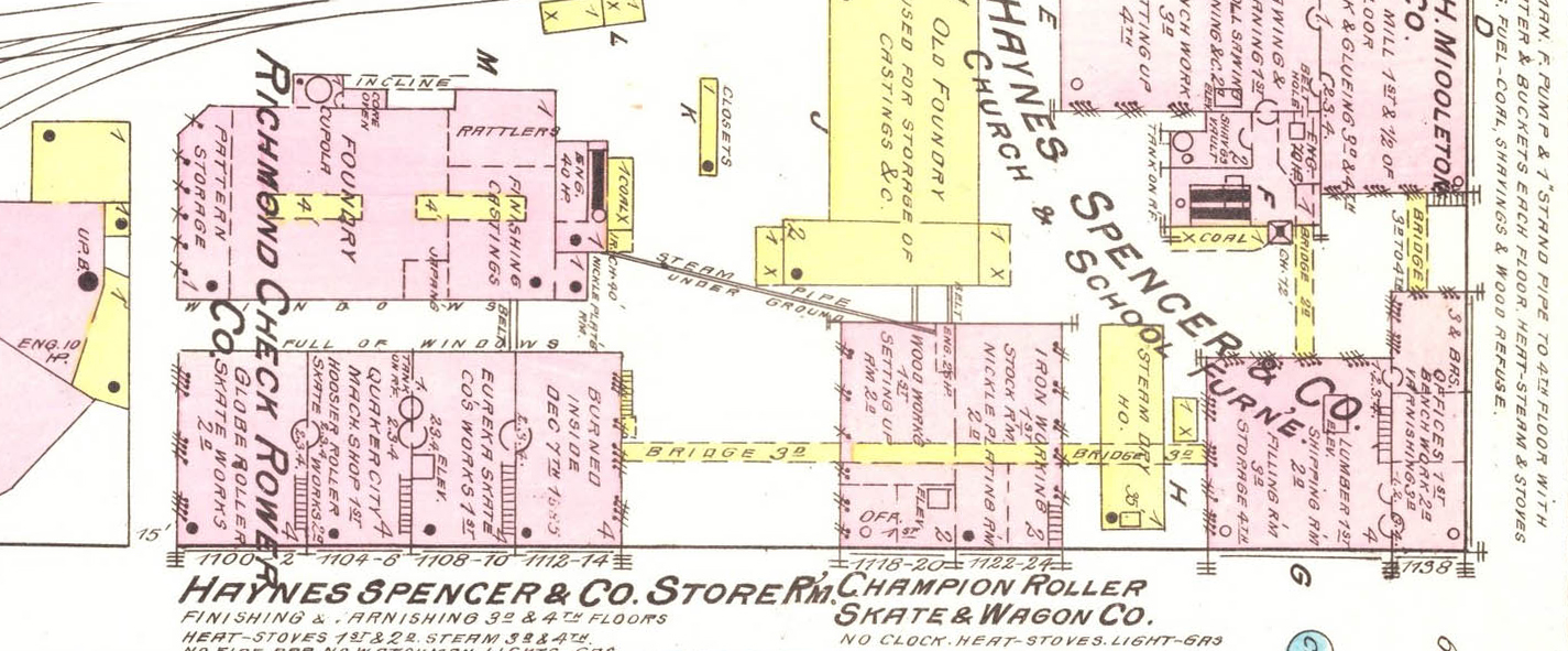Haynes, Spencer & Co. warehouse (at left) from 1886 Sanborn map. Courtesy of Morrison-Reeves Library, Richmond, Indiana.